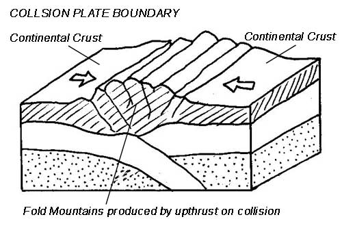 Earthquakes Volcanoes Geography for 2017 Beyond – Types of Faults Worksheet