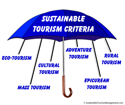 essay about sustainable tourism